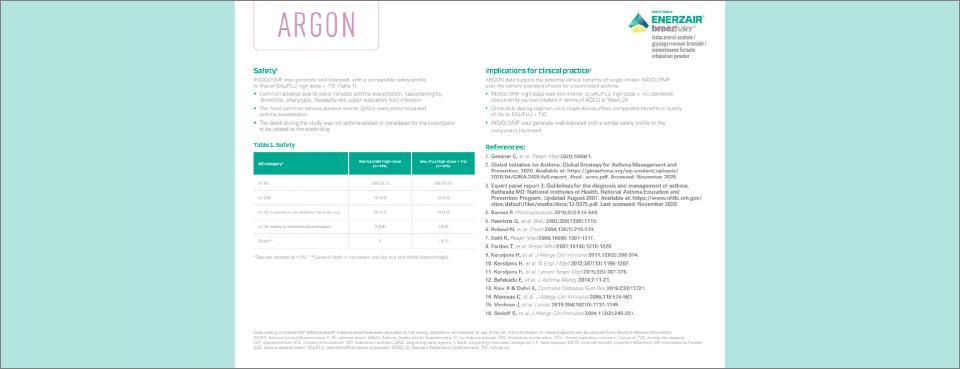Argon study