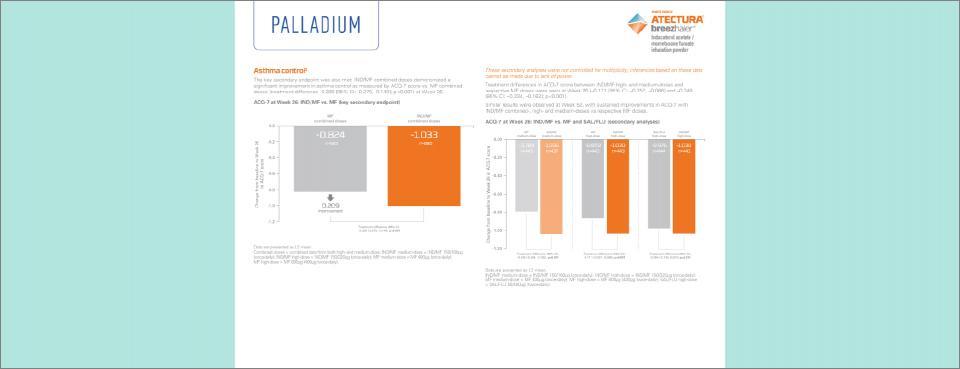Palladium study