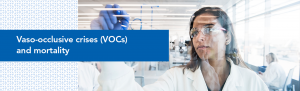The burden VOCs in sickle cell disease (SCD)